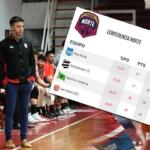 San Isidro pending: two key games - DiarioSports - San Francisco
