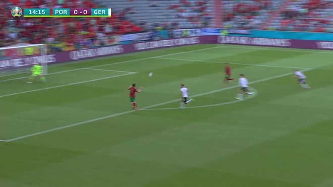 1626044862 795 Cristiano Ronaldo Euro 2020 Golden Boot for an assist