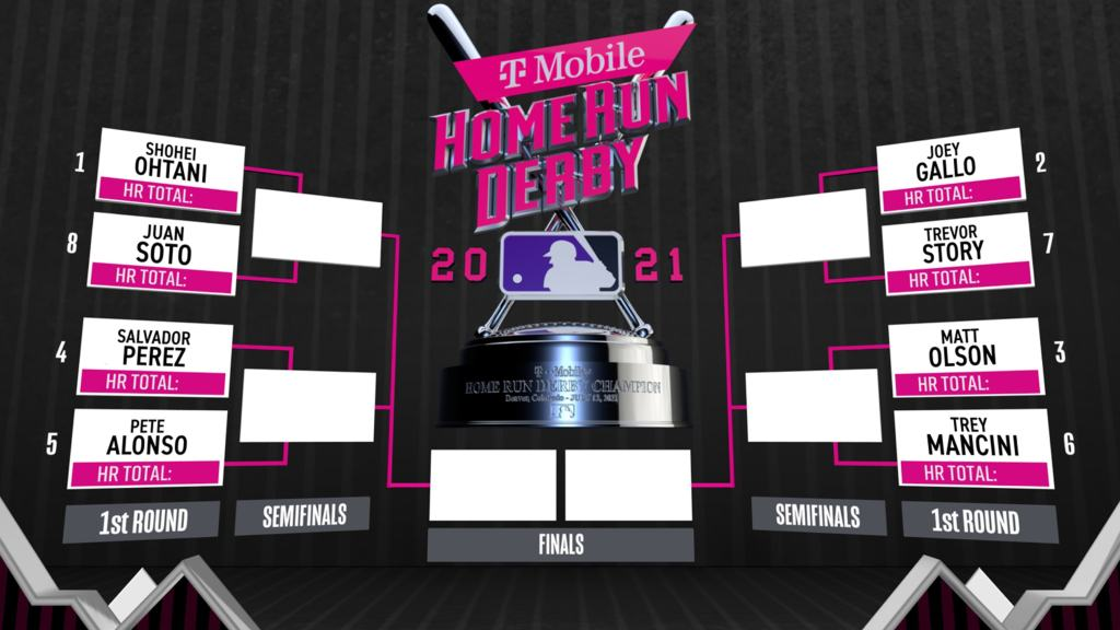 1626105641 109 Everything you need to know about Home Run Derby 2021