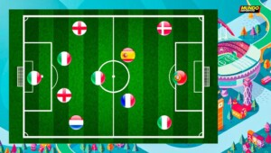 Our specialists choose their ideal eleven of Euro 2020