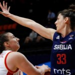 Schedule and where to watch on TV the France - Serbia of the final of the women's Eurobasket 2021