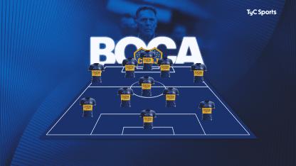 With Fabra and Cardona, Boca confirmed to play with San Lorenzo