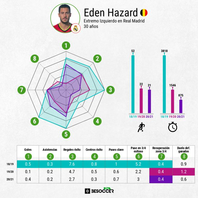 There is a plan with Hazard