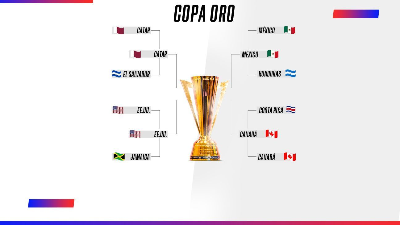 This is how the semifinals of the Gold Cup were