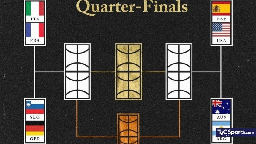 1627823341 How was the basketball quarterfinal draw in Tokyo 2020