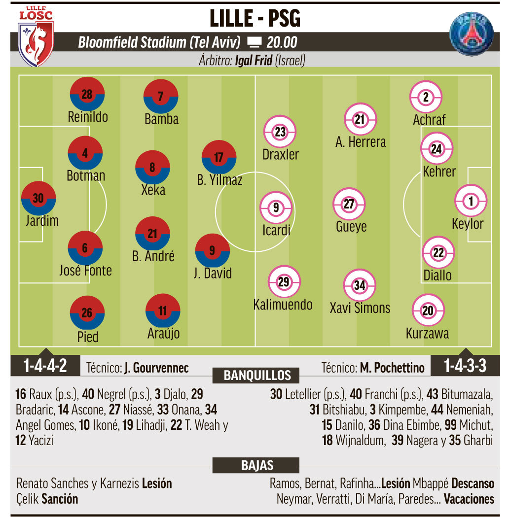 1627843711 455 Lille PSG live the final of the French Super