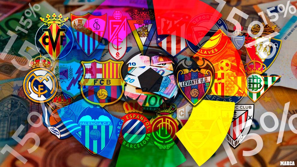 1628065866 LaLigas multi million dollar agreement with CVC 2700 million for clubs