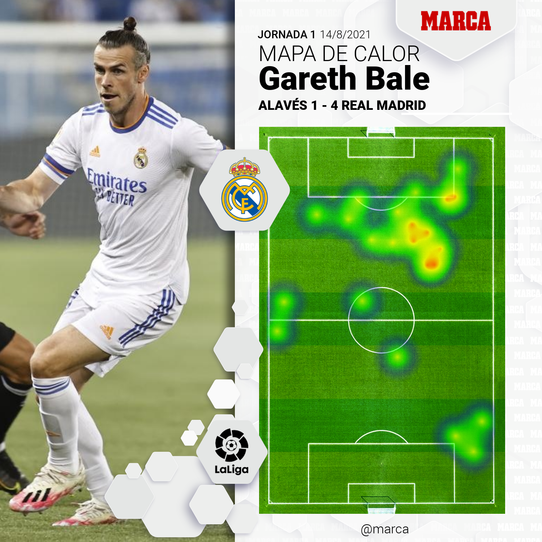 Bale est un autre Il a même changé son visage